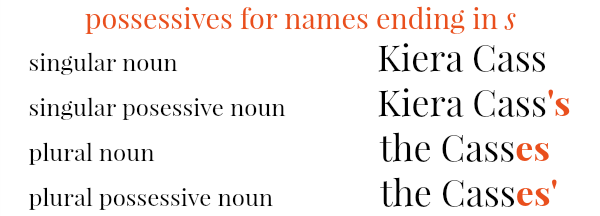 possessive when name ends in s