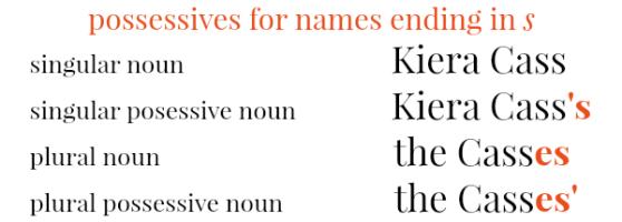 possessives for names ending in s